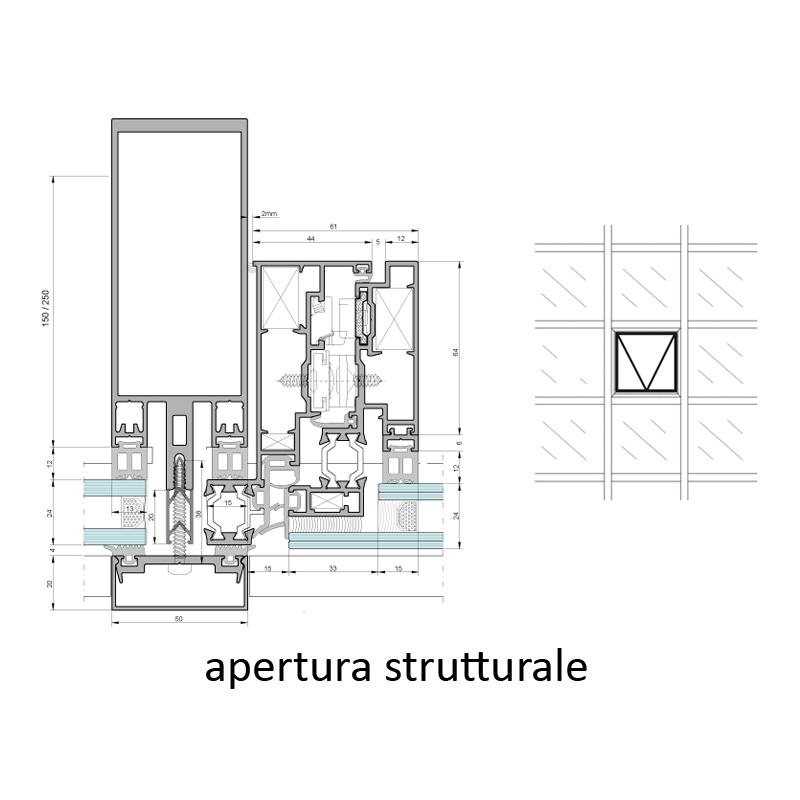 vetral roma immagine profilo sezione apertura strutturale