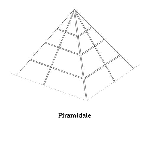 vetral roma immagine profilo tipologia piramidale