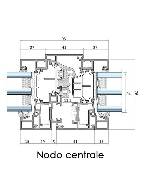 vetral roma immagine profilo nodo centrale