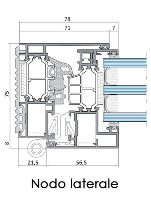 vetral roma immagine profilo nodo laterale