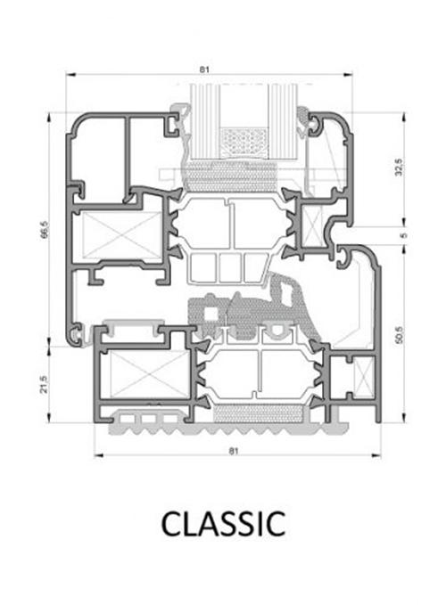 vetral roma immagine profilo sezione classic