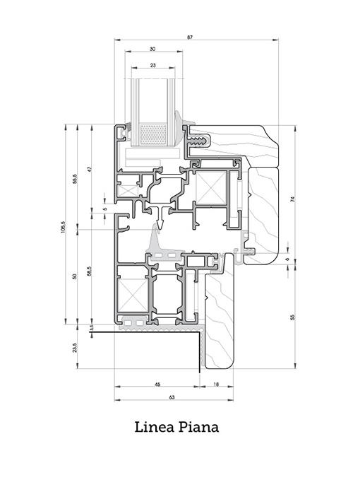 vetral roma immagine profilo sezione piana