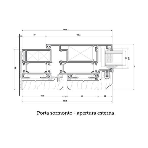 vetral roma immagine profilo sezione apertura esterna sormonto