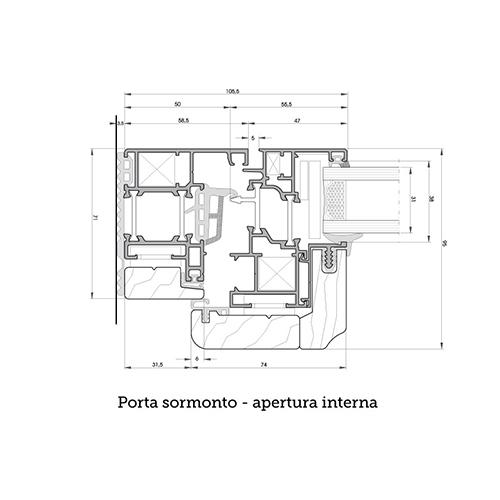 vetral roma immagine profilo sezione apertura interna sormonto