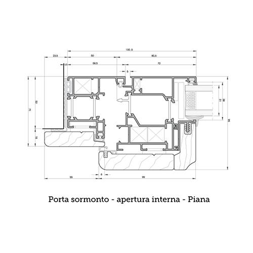 vetral roma immagine profilo sezione apertura interna piana sormonto